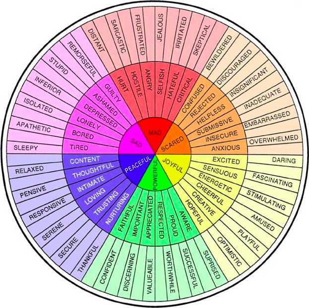 wheel-of-emotions